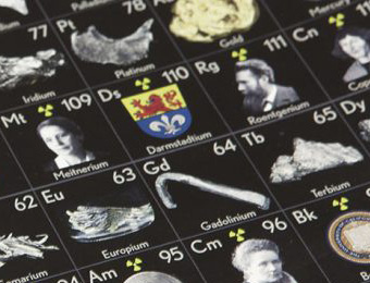 Image of an illustrated periodic table